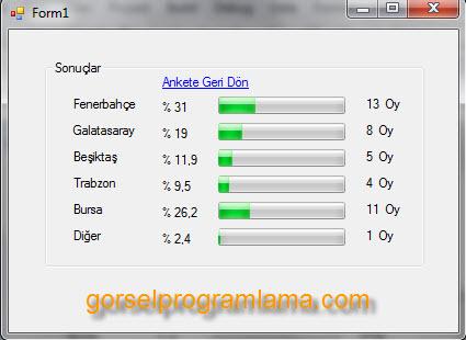 Şiyonluk anketi progressbar ile c net