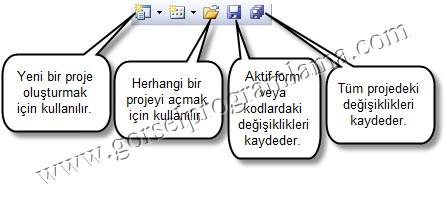 Programlama yazılımının arayüzü c console programlama temelleri