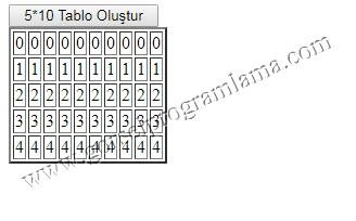 tablo_olustur_asp_net2